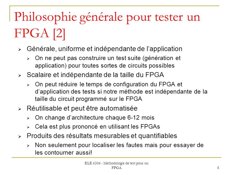 Philosophie générale pour tester un FPGA [2]